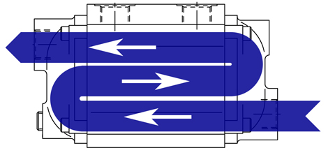 Diagram of a 3-pass oil cooler